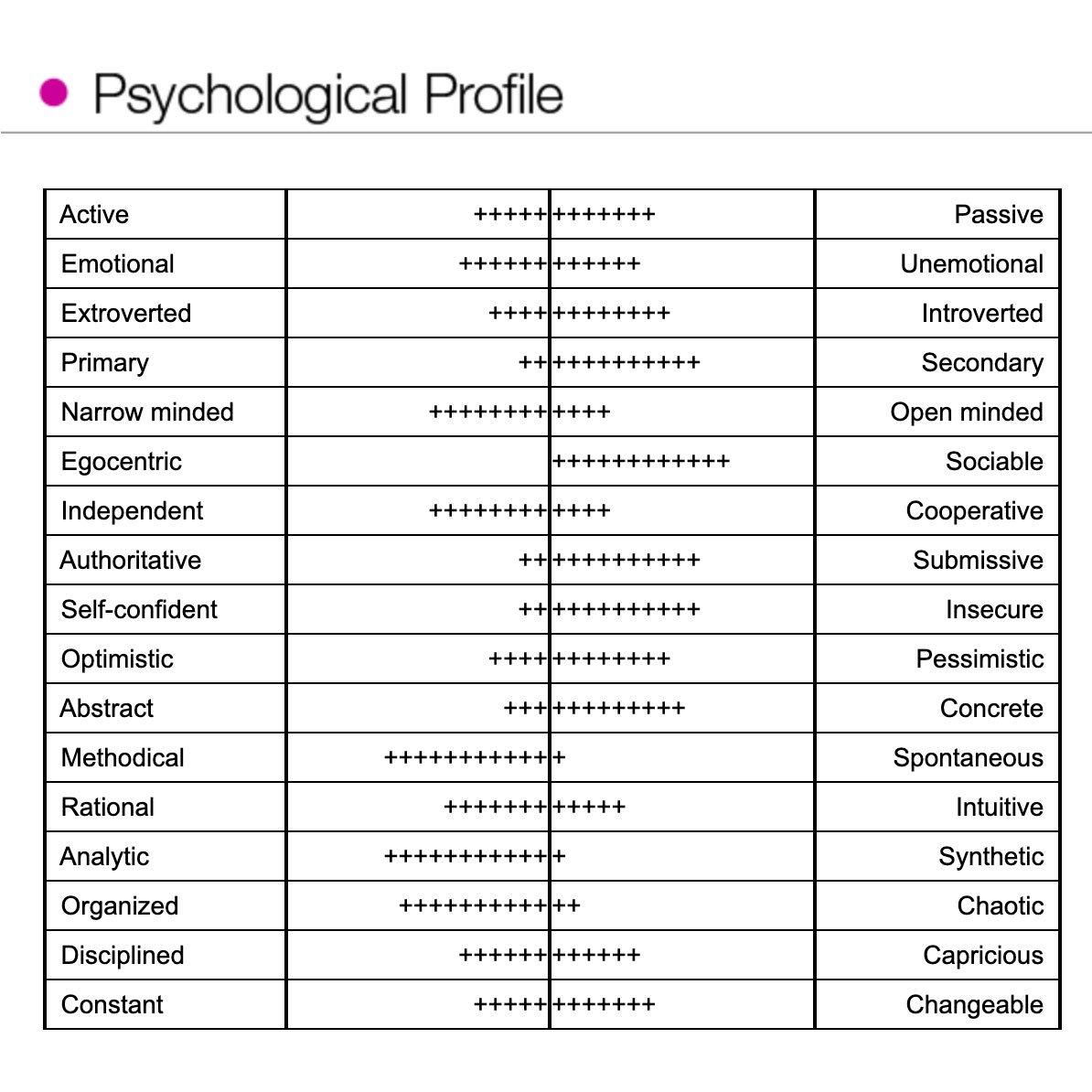 Birth Horoscope Natal Chart Astrology Com Store
